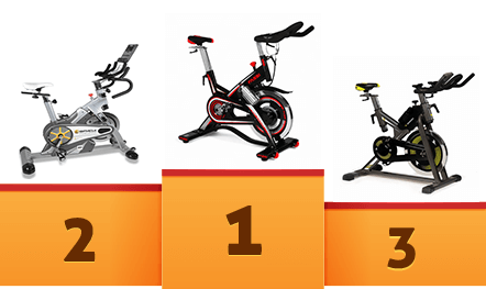 classificahomepage spin bike